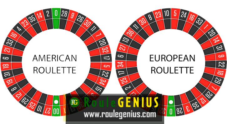 win-roulette-strategy