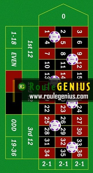 old methods for winning at roulette - Fictions about roulette (part 2)