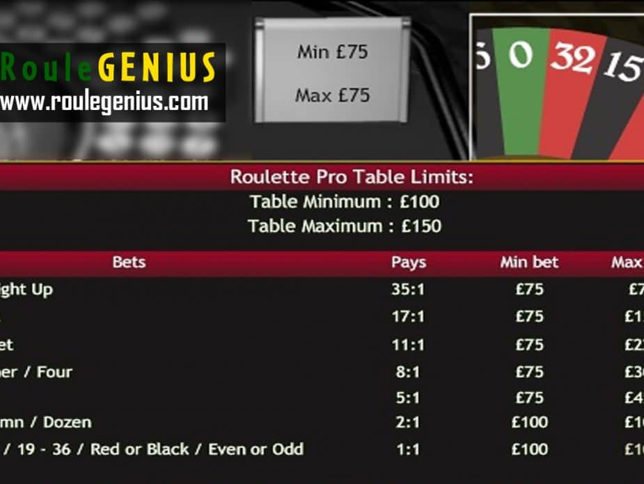 table limits