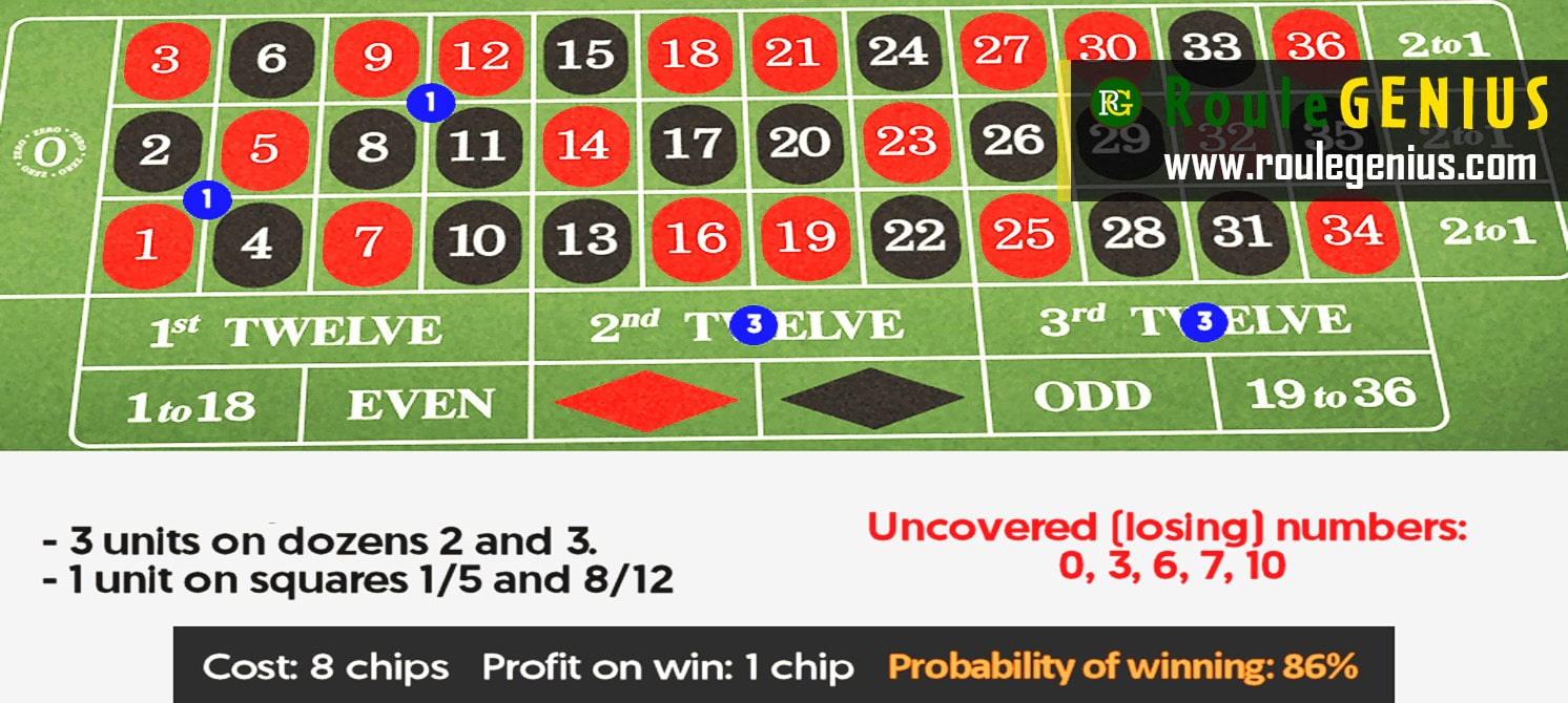 type of bet multiple combination 1024x460 - What is the best type of bet at roulette?