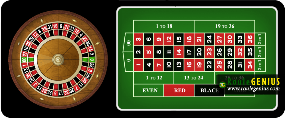 roulette best ever - RouleGENIUS |Questions and replies